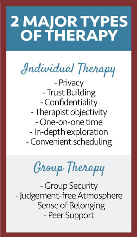 Addiction Therapy - Types of Therapy