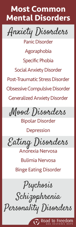 rtf-mental-health-disorders.png