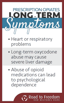 Symptoms of Long Term Opiate Abuse