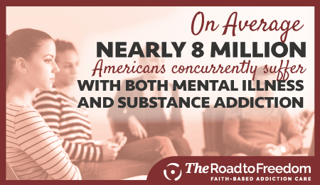 Americans with both mental illness and addiction