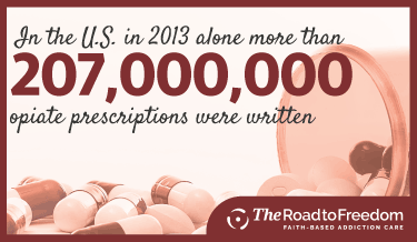 US Opiate prescriptions written in 2013